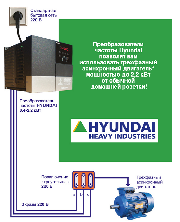 Продукция Hyundai Heavy Industries